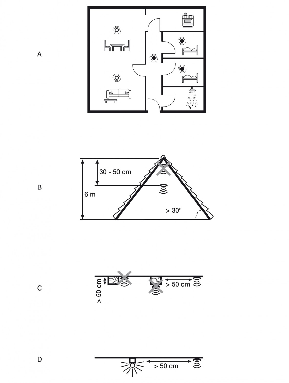 test feuermelder bavaria barm2rf bildergalerie bild 2. Black Bedroom Furniture Sets. Home Design Ideas